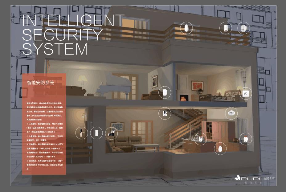 家庭安防全覆盖,一览嘟嘟智能安防新产品